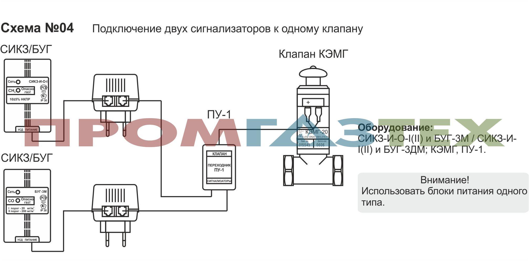 Регулятор давления ZSN-3-032-1