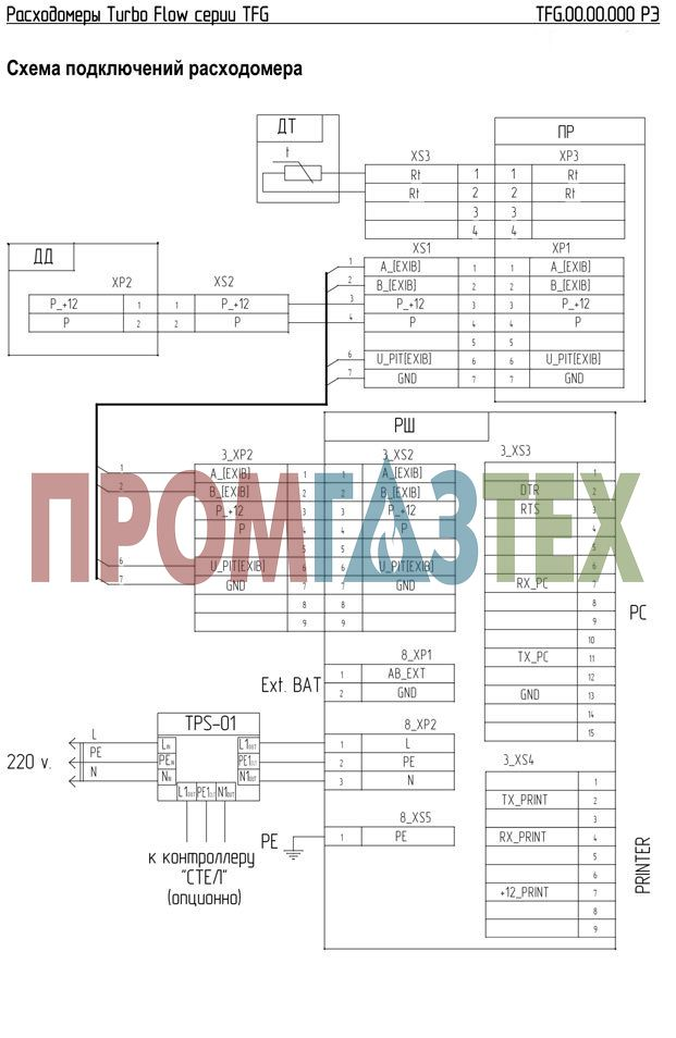 turbo flow tfg-h, купить turbo flow tfg-h, заказать turbo flow tfg-h, цена на turbo flow tfg-h, характеристики turbo flow tfg-h
