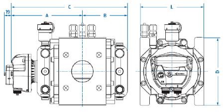 Характеристики счетчиков роторного типа DELTA серии S3-Flow, схема